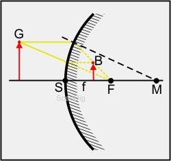 Prisma geometrischer